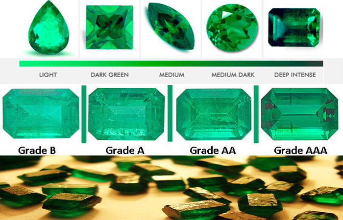 Blog Archives Natural Emeralds Emerald Gemstone Suppliers