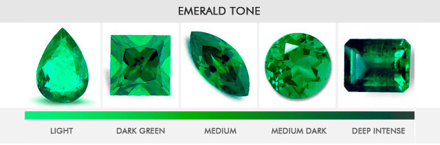 How To Grade Emerald Gemstones Natural Emeralds